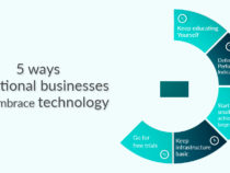 5 Ways Traditional Businesses Can Embrace Technology
