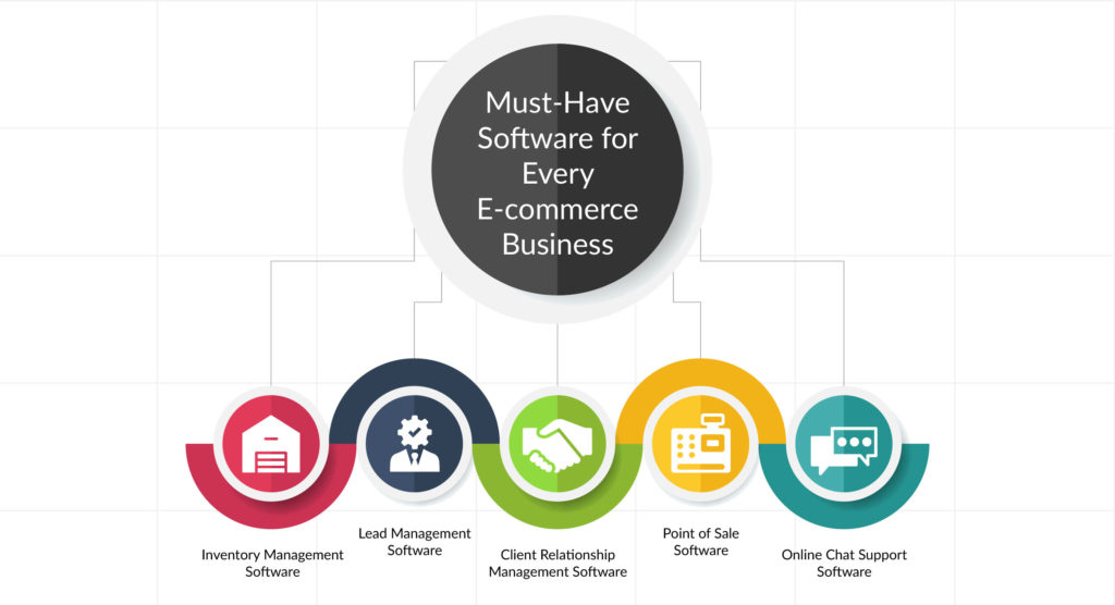 ecommerce business image