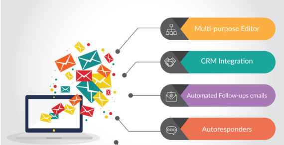 Email Marketing – Choose The Right Software
