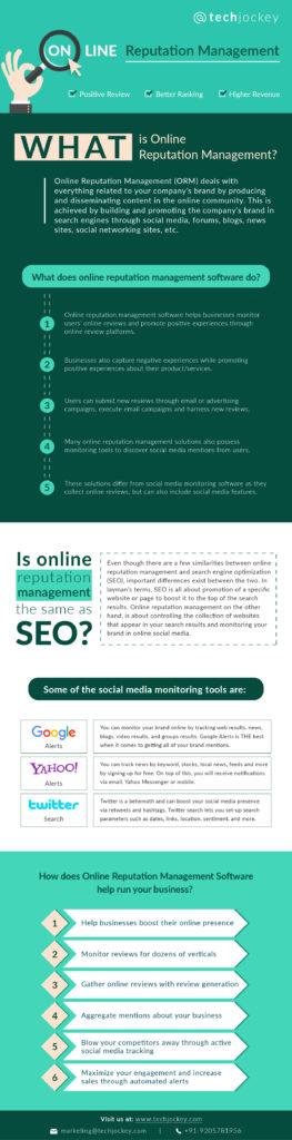 Online Reputation Management infograph