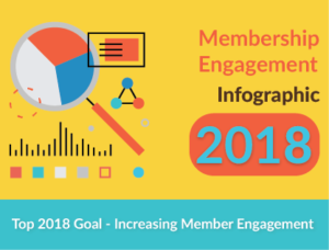 Membership Engagement