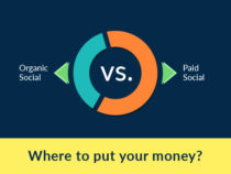 Organic vs. Paid Social – Where to Put Your Money?
