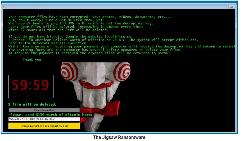 Image Credit Remove Malware Virus