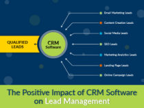 How to Do Lead Management That Improves Conversion?