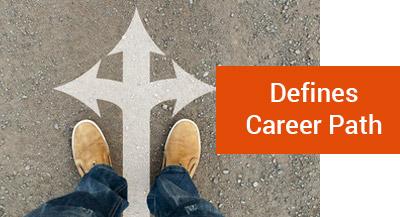Defines Career Path
