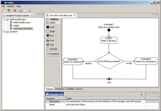 Free Open Source BPM Software for Businesses in 2019