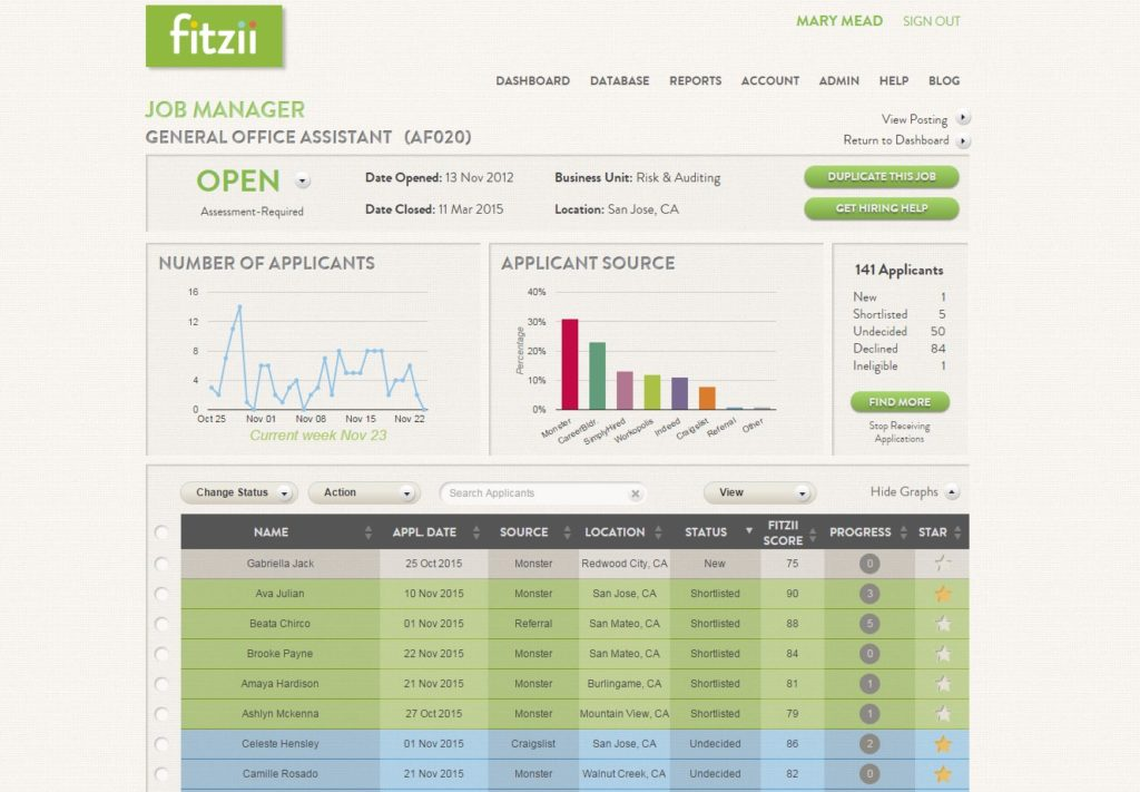 Fitzii free software