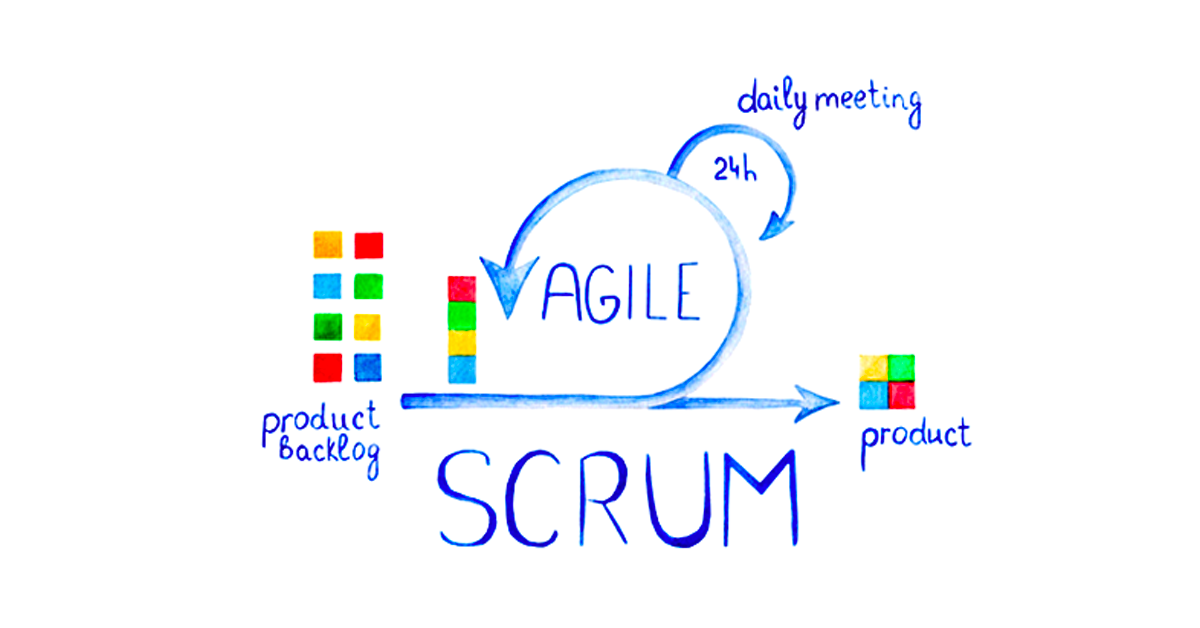 scrum software