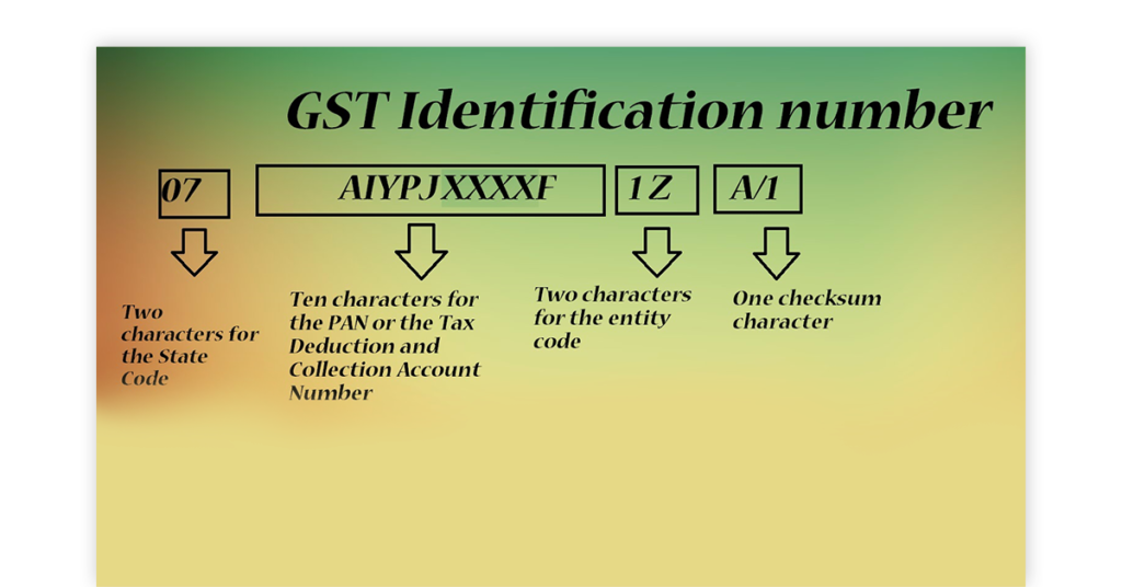 GSTIN identification number