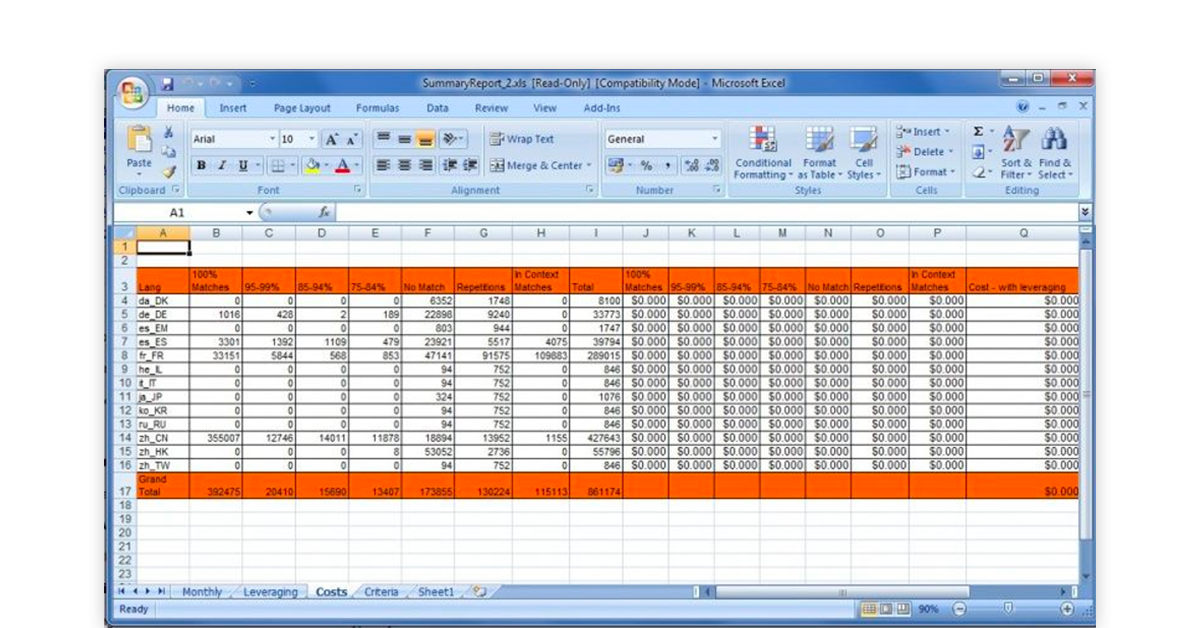 mis report in excel