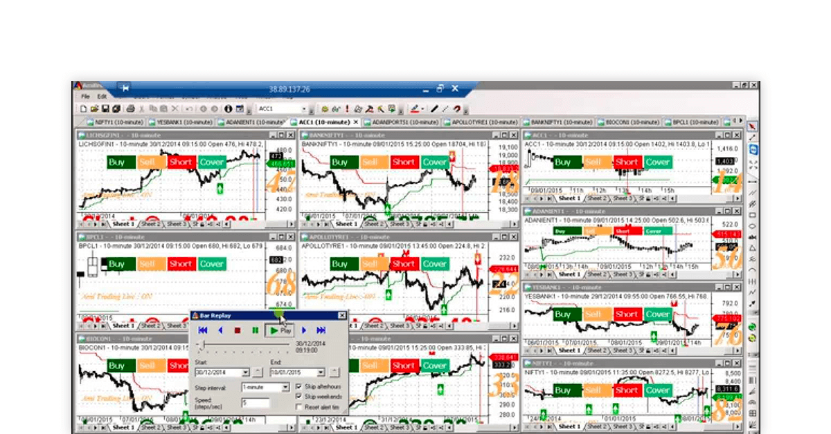 Intraday trading software