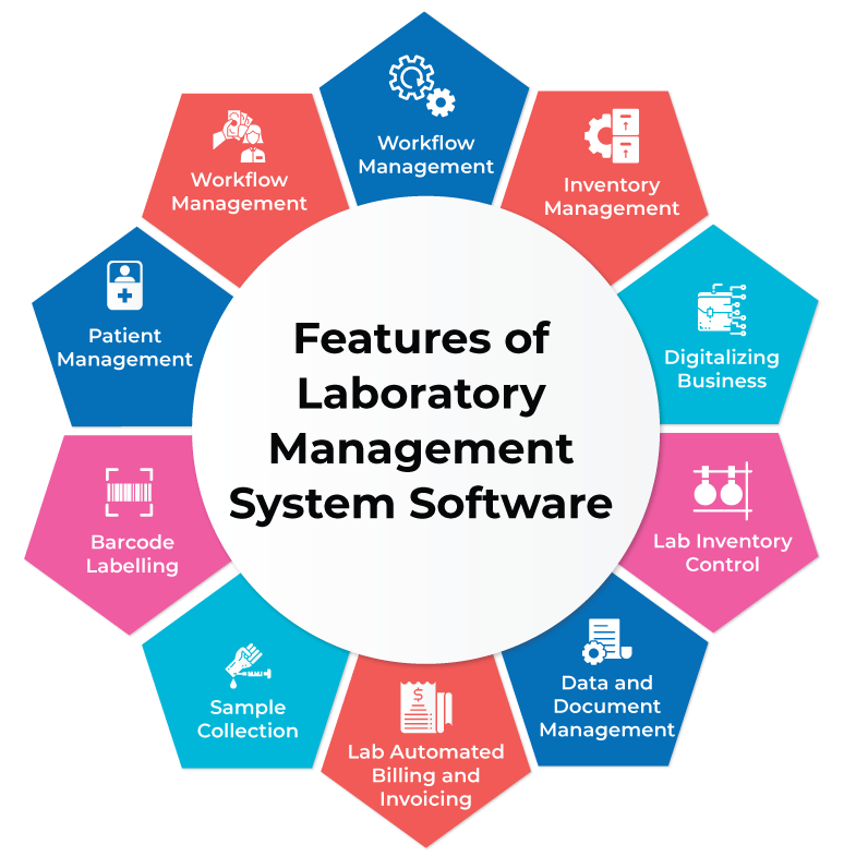 features of lis pathology, lab management software system in india