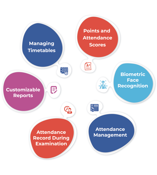 The Best Online Attendance System for Students During an Online Class Name: Somya Gupta Meta Description: Find the best online attendance system for students for recording attendance and ensuring organised workflow during e-learning. From traditional classrooms to online learning, all can be managed with online attendance systems. Feature Image: https://jameskennedymonash.wordpress.com/2015/06/08/how-to-ask-your-teacher-for-help/ Banner Line: Get the best online attendance system for students to manage online classroom with discipline and enthusiasm. Focus keyword: Online attendance system for students Other keywords: Online attendance system Online attendance management system Online attendance management system for students Online attendance monitoring system Student online attendance system Online attendance system free Online attendance tracker Free online attendance management system Online attendance system for students is designed for managing online live class platform to maintain a record of attendance for learners. In current scenario, an online attendance system for students help teachers track the presence of learners. A student online attendance system helps create database for keeping attendance records and maximizing learners' participation. Online education is likely to that the student participation rate continues the same way as in regular classes at school. What is a Student Attendance Management System? A student attendance management system keeps a track of attendance of its students for purposes such as tracking student's progress in terms of class-wise attendance and behavioral analysis. An online attendance management system for students eases the task of attendance taking besides helping schools manage data on real time basis. Aside from managing attendance, an online attendance system serves as an efficient tool of communication between students, teachers and parents for updating purposes as well. Online attendance system for students can be integrated with your existing virtual classroom software to manage grades, behavioral reports, timesheet, etc. Most such platforms help in maintaining attendance records based on class wise, day wise and subject wise basis. What are the Core Features of Online Attendance System for Students Online attendance system for students performs other key functions besides tracking attendance and ensuring parent-teacher coordination. Some of its other core features are: • Managing Timetables With the help of online attendance software for students, end users can perform the paperless management of multiple timetables. You can schedule a timetable and share it at online with students and parents. • Points and Attendance Scores In many schools, attendance recording is being used for calculating promotion and academic scores. Online attendance system helps calculate points and attendance scores through embedded codes within the software. • Biometric Face Recognition Online attendance system eliminates the possibility of buddy punching. Fingerprint or biometric recognition system prevents students from missing out on classes, and chances of buddy punching, and proxy attendances are eliminated. • Attendance Management This of course is the core function of attendance software. Track attendance/leaves if students as well as the school staff through this platform. Also, you can create records for this attendance, import these records and share the same with parents. • Circular Making You can create circulars for upcoming events, notices, tests and extracurricular activities and circulate them online attendance monitoring system. • Attendance Record During Examination Online attendance system for students can be used for tracking the attendance of students taking online exams, test, classroom assignments and quizzes. • Customizable Reports Online attendance system for students help create records of students' attendance for grading and other purposes. How Online Attendance System for Students Plays an Important Role in Online Teaching Online attendance management software solutions are scalable in nature and highly intuitive. Thus they are easy to integrate into any system and easy to use. The various ways in which the application can be utilised for online teaching are: • Maintaining Staff Attendance Through online attendance software, it is also possible to keep a track of leaves/holidays/present days of staff in a school or educational institute. Calculate their working hours and identify the areas of work that need improvement through efficient time management. • Alerts for Parent Parents need to be updated of their ward's progress. Through the online attendance management software, you can send regular updates to parents regarding a learner's participation in class, attendance record, grade/behavioral report and assignment completion. • Punctuality and Discipline Manually maintaining record of attendance and other data is sometimes time consuming and tedious. An online attendance system for students eases this by automating most such tasks. As a result, an educator can keep a better tab on student's performance and discipline for timely completion of tasks. Subsequently, you can individually motivate and encourage a learner about the bright side of staying punctual as well as disciplined. • Automatic Report Generation Summary reports, attendance records, trend reports and such data are generated automatically on a regular basis for each student in a classroom. They are neatly organised in the dashboard section and can be accessed anytime. 5 Best Online Attendance System for Students Used by Online Class Platforms Some of the best online attendance system for students that you can use to manage your online classroom are: QuickSchools QuickSchools online attendance system for students manages in real time all processes related to learner's development. The software does this by keeping a tab on the attendance and leaves of students along with their scholastic/co-scholastic activities of students. This online attendance monitoring system is available as mobile application on Android and iOS for helping parents stay connected with school and its supporting staff. Key features of QuickSchools: · Drill down dashboard · Report card regeneration · Accounting and fee collection · Add-on modules · External device compatibility · Attendance tracking · Student/teacher information · Parental access · Create transcripts quickly · Report preparing Pros: · Robocalls, text and emailing options all stored in one location. · Modules available for grade books, attendance, admission and report cards. · Cloud based application, which is also easy to navigate. · Customisable daily timetable for students and rooster creation for teachers. Cons: · Filling in captcha every time a teacher has to make call to parent or student for sharing information related to attendance, grades, reports, etc. Price: You can avail information about QuickShools pricing from us. Please visit the detail page. Timelabs Timelabs attendant management software for students is used for reducing costs that may incur due to errors made while calculating attendance or working/off days. As an online attendance management system, end users can implement comprehensive timesheets. It is also possible through the software to keep a track of leaves, holidays and working days aside from defining rules for overtime, shifts as well as multiple weeks. You can as well integrate this online attendance system with biometric devices or RFID readers. Key Features of Timelabs: · Leave management through leave balance and accumulation rules · Absentee record · Attendance bulletins · Easy access to staff and student online data · Real time attendance logs · Proximity card options for attendance management · Payroll processing for generating payslips · Advanced security for preventing security breaches · School-staff improved management processes to help parents engage more constructively · Parents/guardians can keep a track of student's attendance · Self hosting · Powerful workflow engine · Daily register record for attendance Pros: · Presentations, videos and brochures for ease of use. · Calculate overtime for maintaining timesheets · Elimination of errors relating to compliance and payrolls · Track, collect and store information through web-based tracking · Easy mobile access Cons: · Onsite support is sometimes an issue Online Attendance System Price: The price of Timelabs attendance management system is available on the official website at request. Source: https://medium.com/advancing-k12-edtech/the-attendance-nudge-ac60daad0d2b Acadly Acadly is one of the best software for conducting attendance for online classes. It has a student response system that boosts the student engagement by complementing it with the video conference platforms. Acadly uses a timeline-based session archive that saves all the interactions of the sessions to record the attendance. Plus, it integrates with the learning management system export attendance, class assignments, quiz scores, etc. Key features of Acadly 1. Automated attendance 2. Realtime polling 3. Conducting quizzes 4. Post-session engagement 5. Student performance analytics Pros 1. Automatically records attendance when logged into the class 2. Provides a communication channel between the teacher and parents. 3. Teachers can comprehend the student's shortcomings and work them appropriately. 4. Improved student engagement Cons 1. Quiz conducting feature requires the class to be fully active. It has to be activated separately. Price Acadly is a popular online attendance system free for use. ClassDojo ClassDojo provides a self-service portal for students to access the class. Teachers can send the link for the session through the software and ClassDojo will automatically record attendance for the student once they open the link automatically. ClassDojo provides a user interface that is very much like a social media platform for easy navigation and usage. Key features of ClassDojo • Assignments and homework tracking • Digitized classroom customization • Customized in-built messenger • Multi-device accessibility Pros • ClassDojo is easy to use. • Teachers can easily integrate ClassDojo with third party apps for seamless workflow management. • It enables multimedia learning through video clips. Cons 1. The parents-teacher messenger glitches at times. Price ClassDojo has customized pricing and can be requested through the official website. MyAttendance Tracker MyAttendance Tracker conducts online attendance through a PC or mobile phone to record attendance for online classes. It has a simple punch-in system where students log into their accounts. Teachers can verify this by comparing it to their session online and confirm it after affirmation. The software can integrate with third party applications such as school management software for efficient exporting of data. Key features of MyAttendance Tracker 1. Attendance management 2. Verification of attendance 3. Student, class, and grade dashboards 4. Customizable Online Reporting 5. Simple data import and export Pros 1. This software/app lets you track and report attendance online. 2. Completely free. 3. Web-based application that facilitates access from remote locations at any time. Cons 1. No availability of real-time customer service. Price MyAttendance Tracker is a completely free online attendance management system