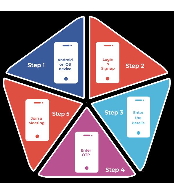 Download Jio Meet App