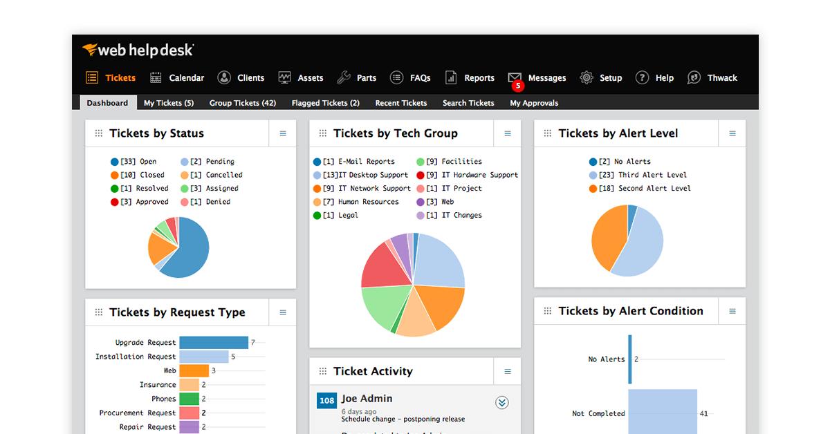 ITSM platform