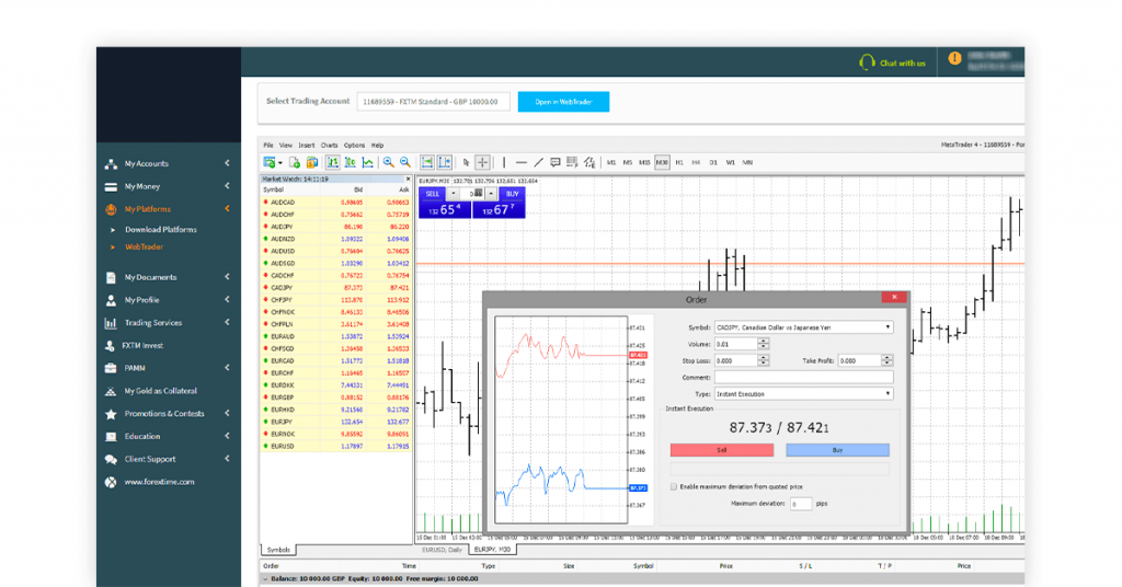 signal trader forex - FXTM