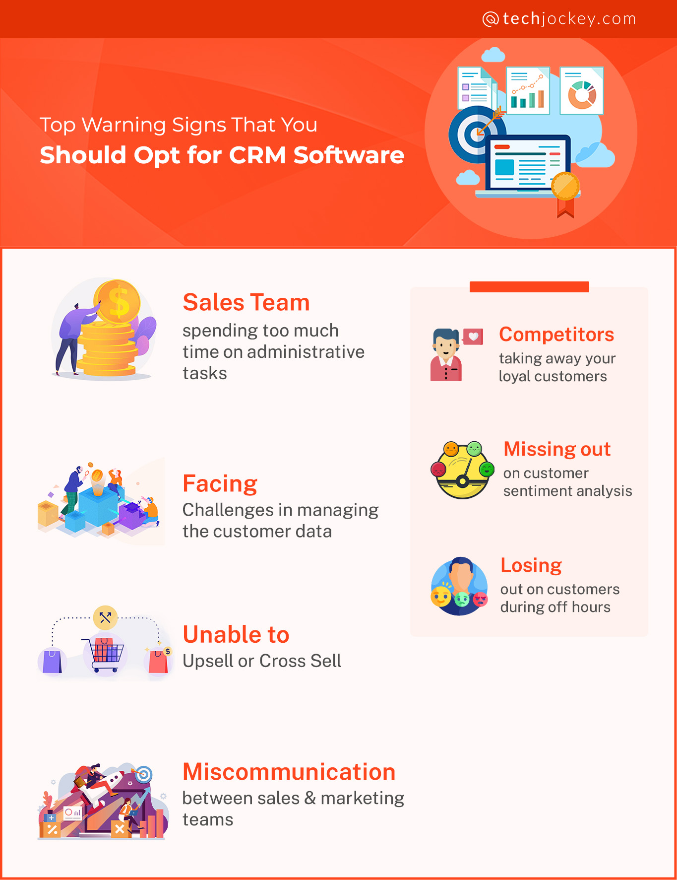CRM Software requirement