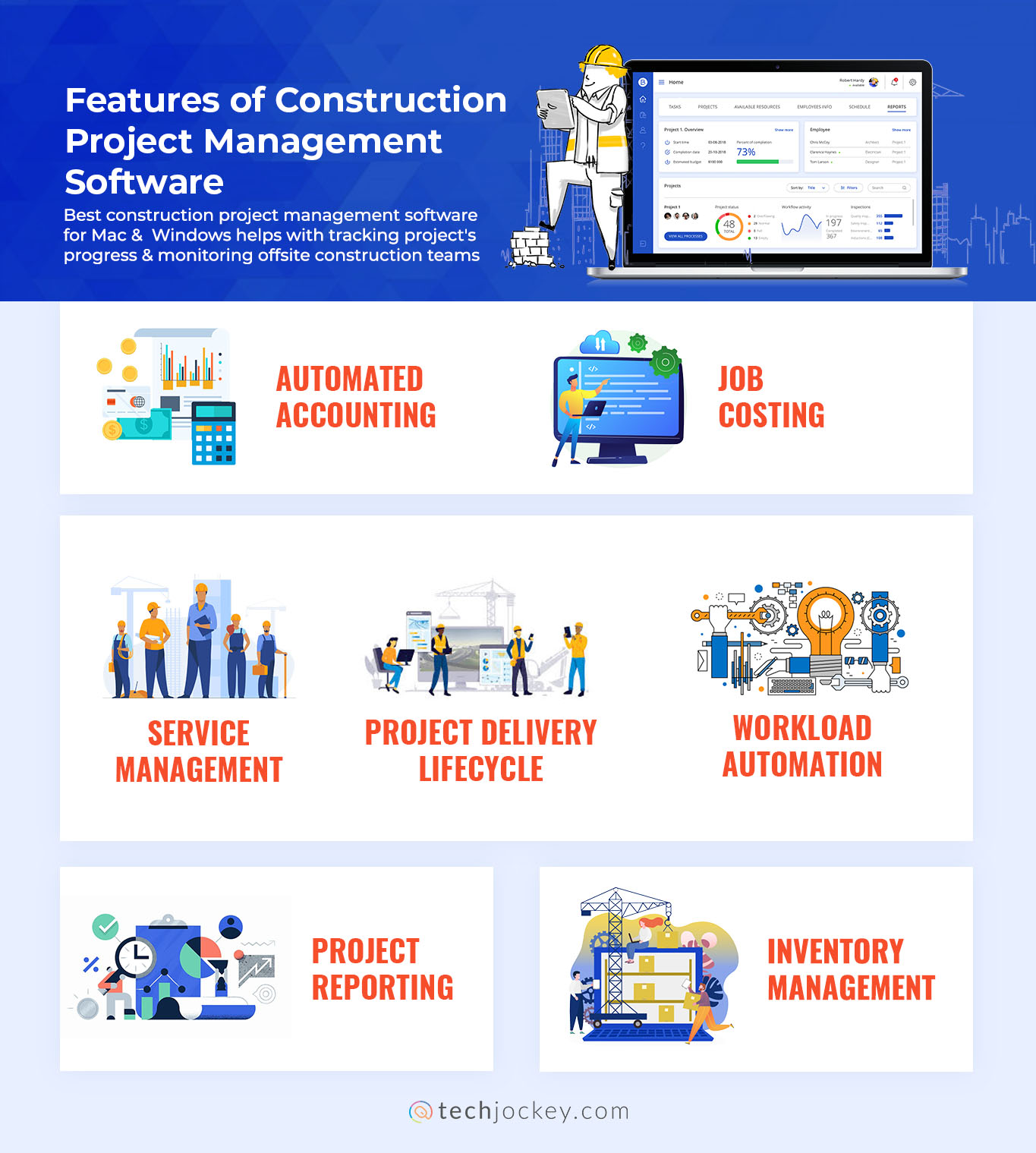Features of Best Construction Project Management Software Infographics