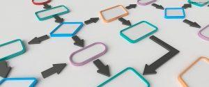 free flowchart maker