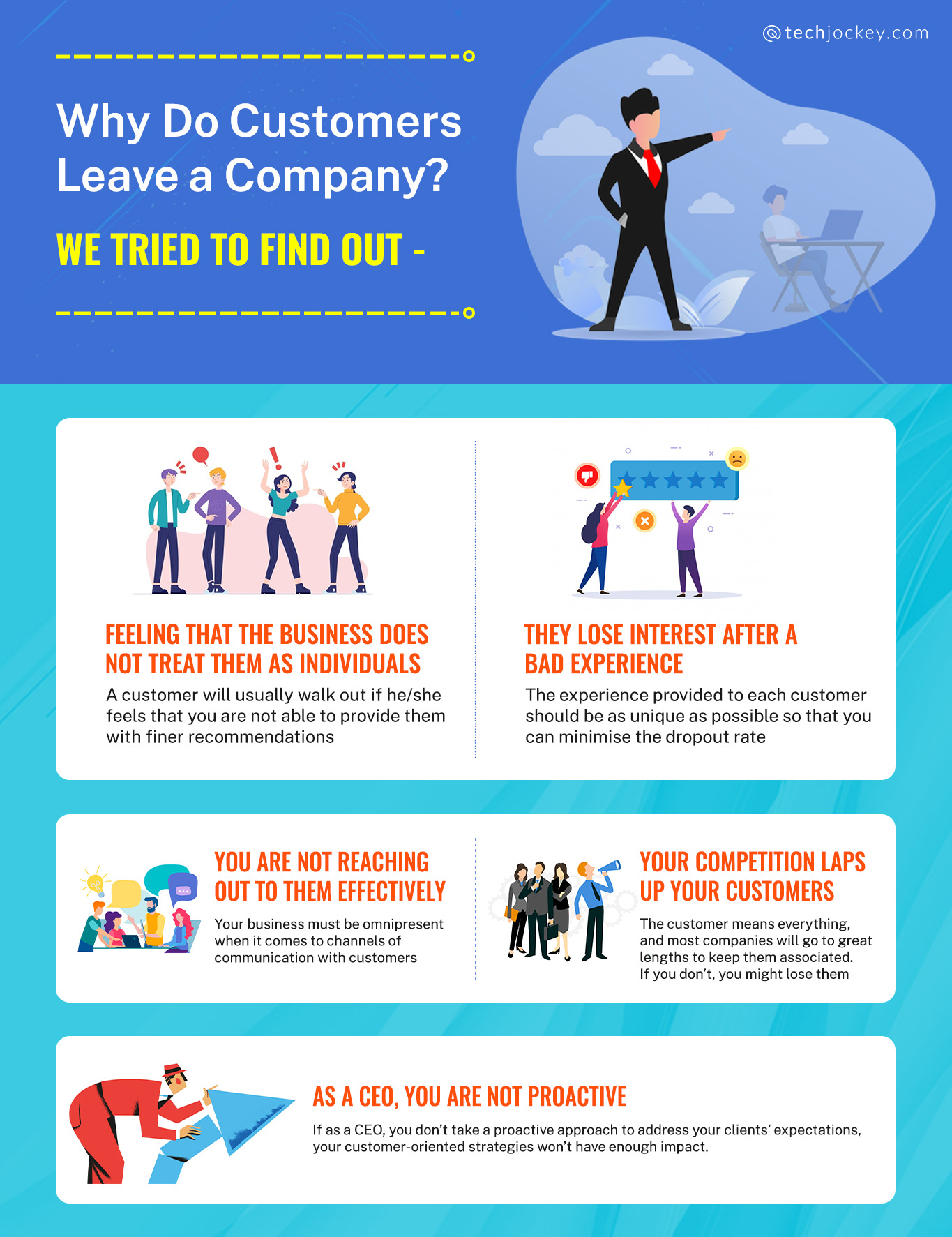 How Can CRM Help with Your Customer Retention Strategies - infographic