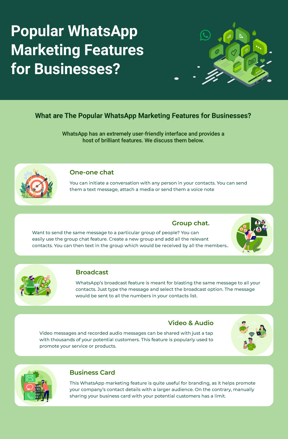 Business Features for WhatsApp Marketing