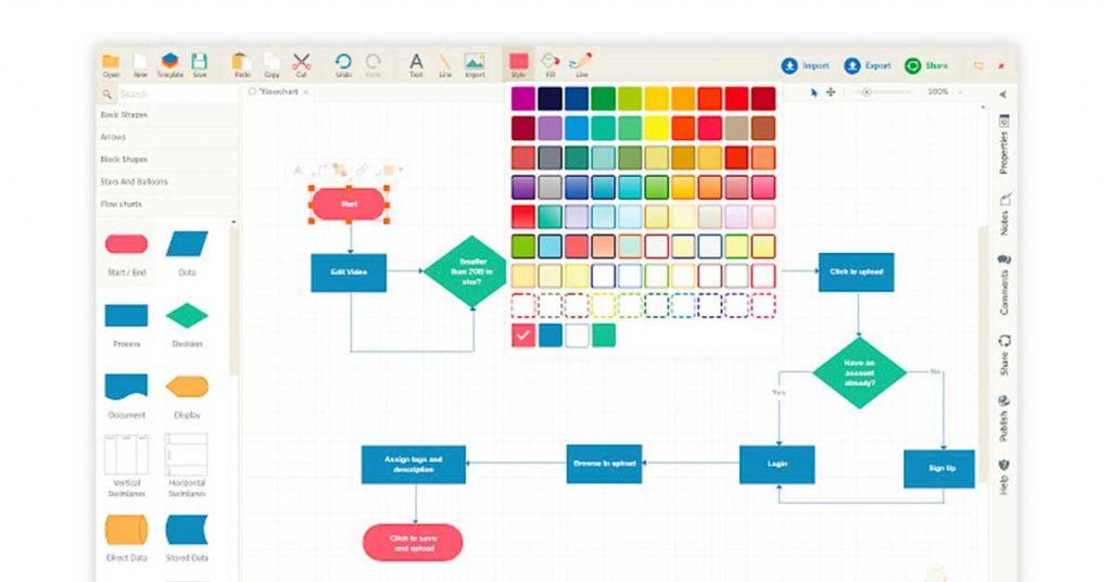 free flowchart design software - Creately