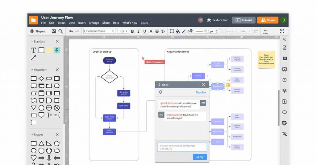 online flowchart maker - LucidChart