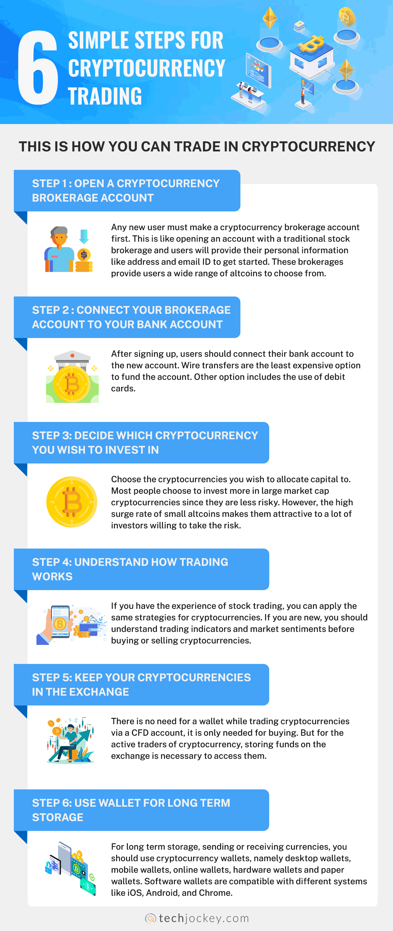 6 Simple Steps for Cryptocurrency Trading