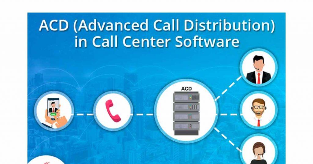virtual contact center