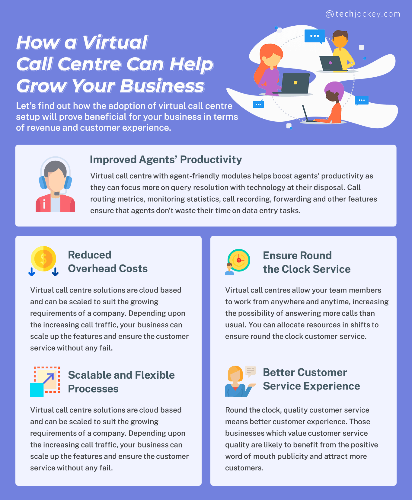 How a Virtual Call Centre Can Help Grow Your Business