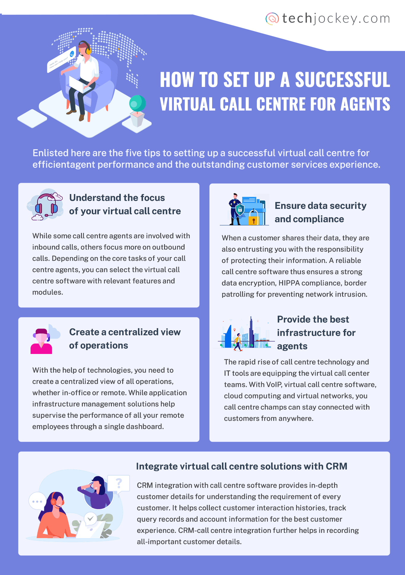 How to Set Up a Successful Virtual Call Centre for Agents