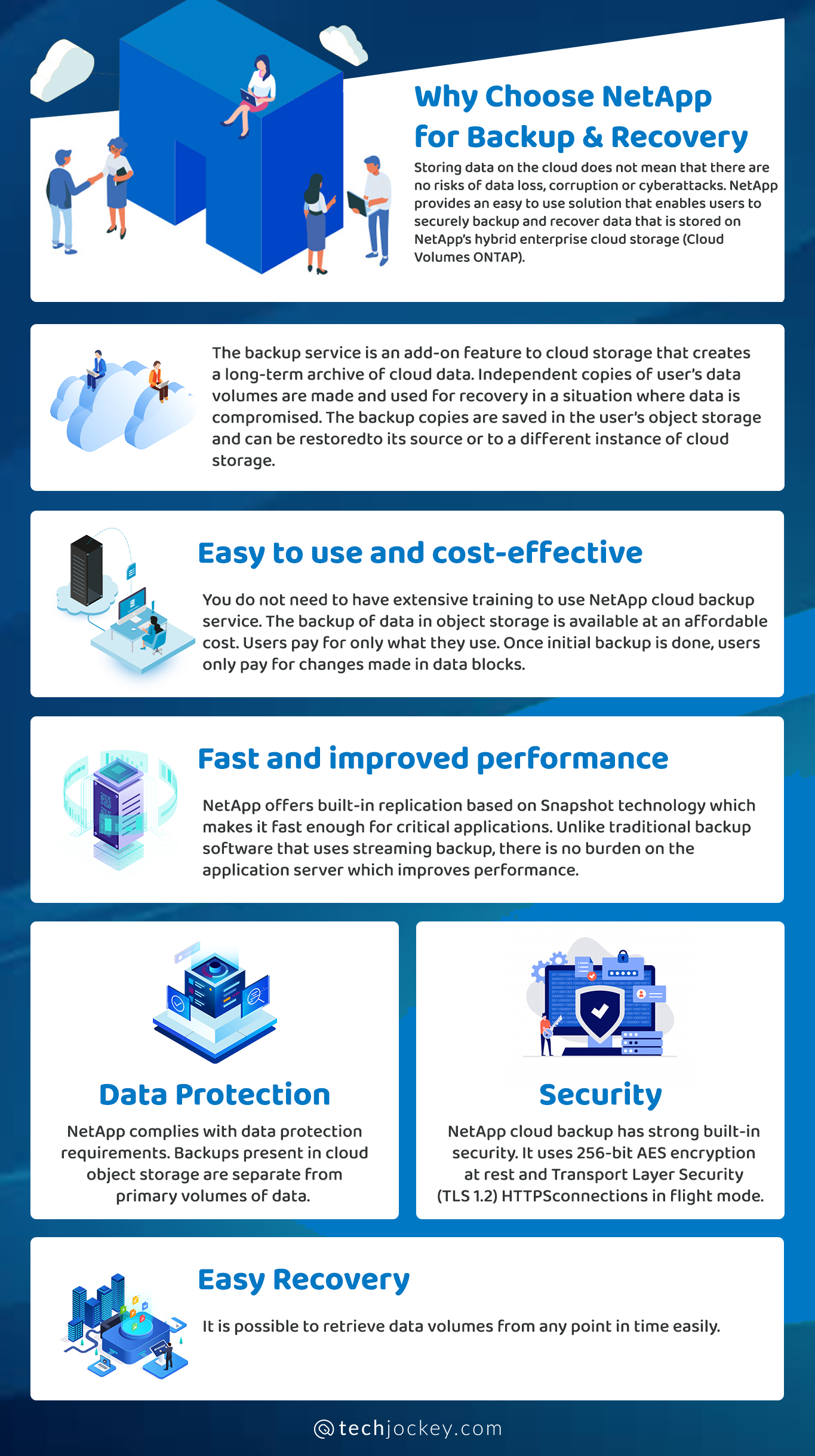 Why Choose NetApp for Backup & Recovery