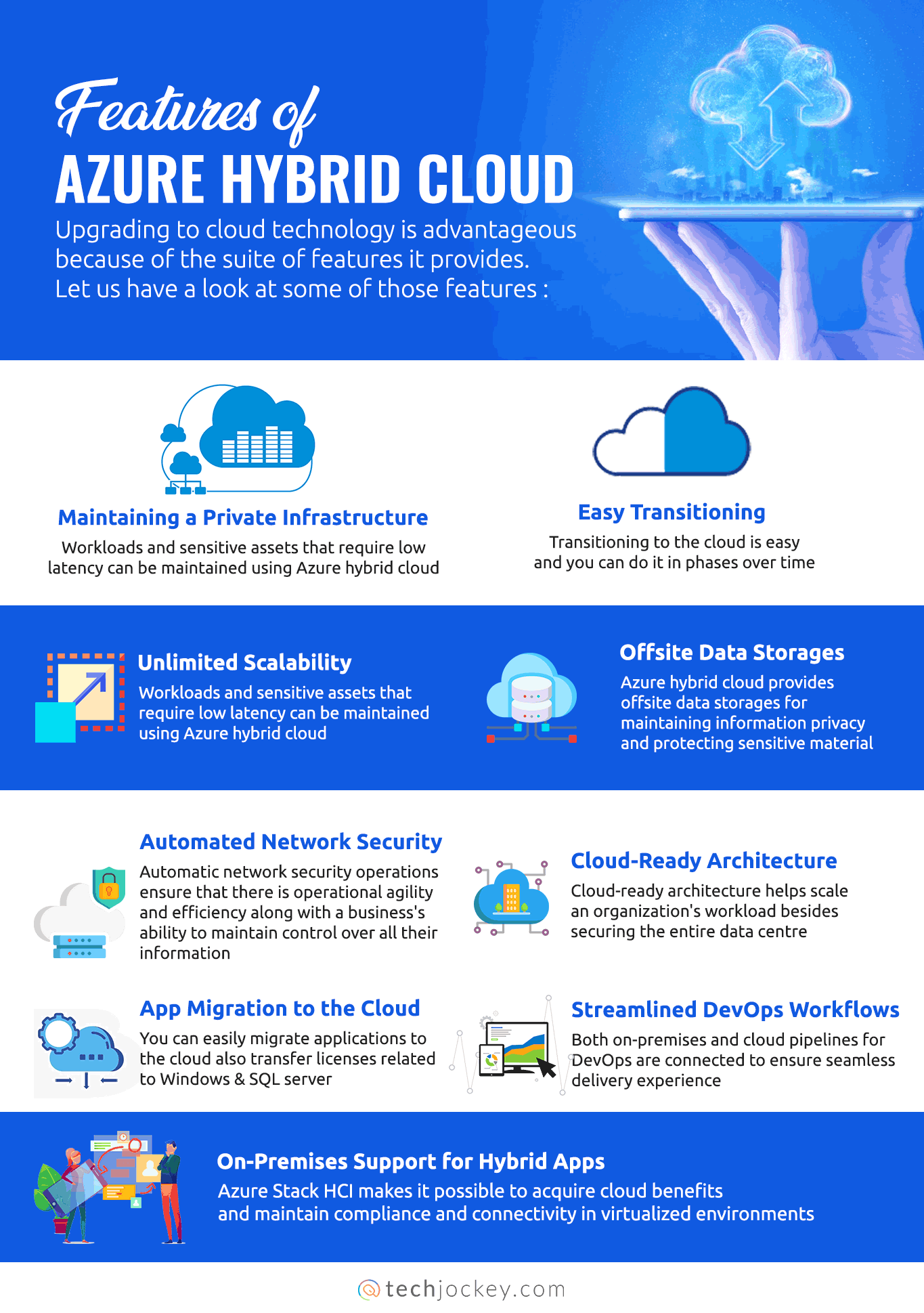 Benefits of Migrating to Azure Hybrid Cloud