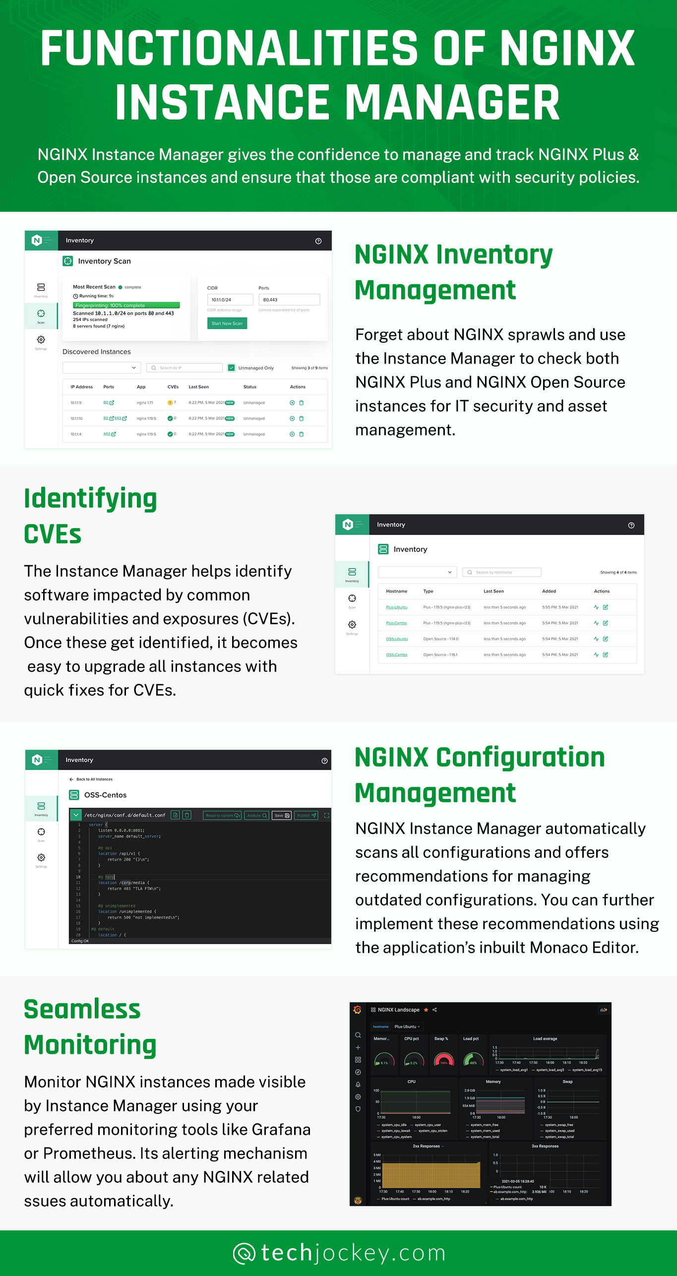 Functionalities of NGINX Instance Manager