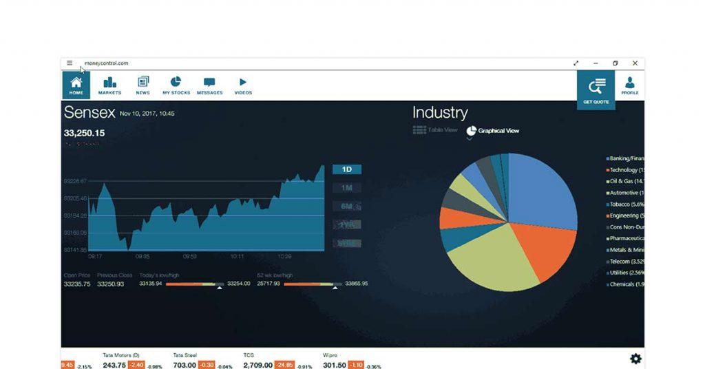 MoneyControl Stock Screener