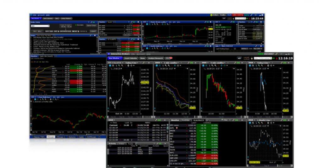 Options analysis platform