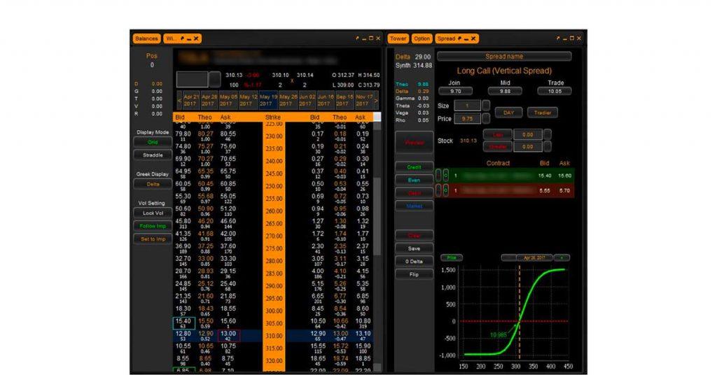 Option analysis software