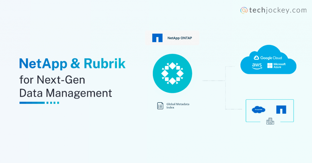 About Rubrik NetApp Partnership
