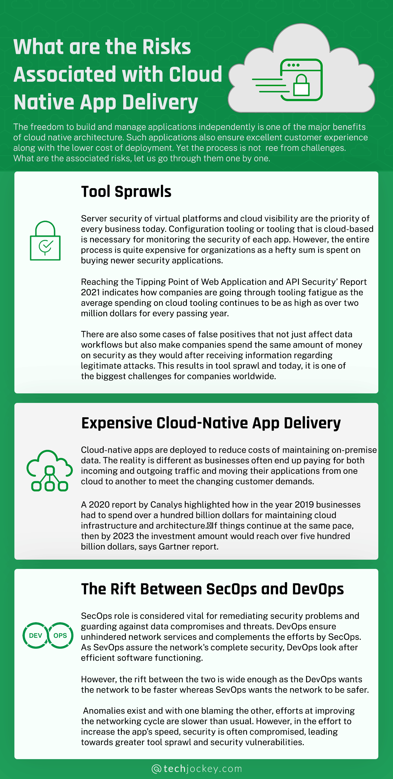 What are the Risks Associated with Cloud Native App Delivery