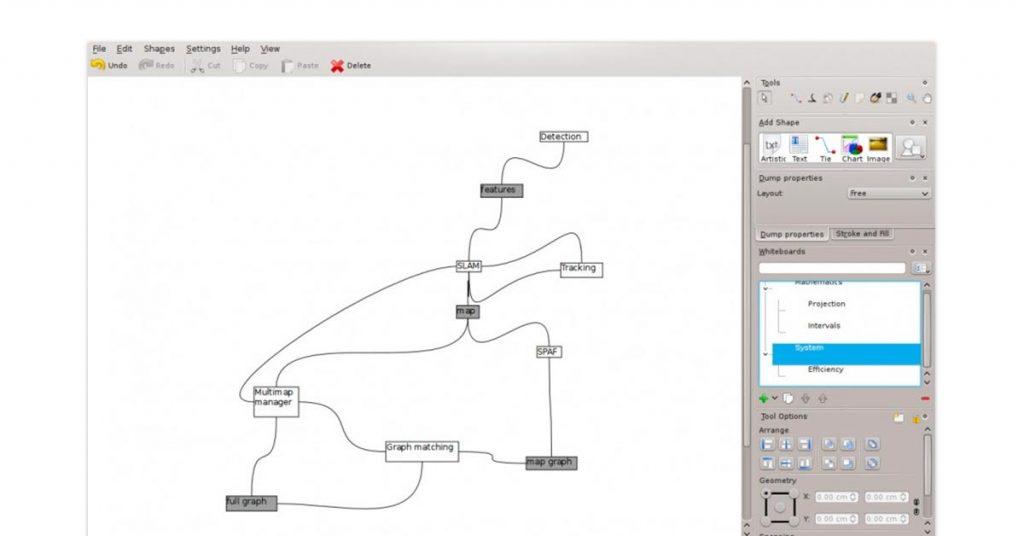 Calligra Flow | visio alternative online