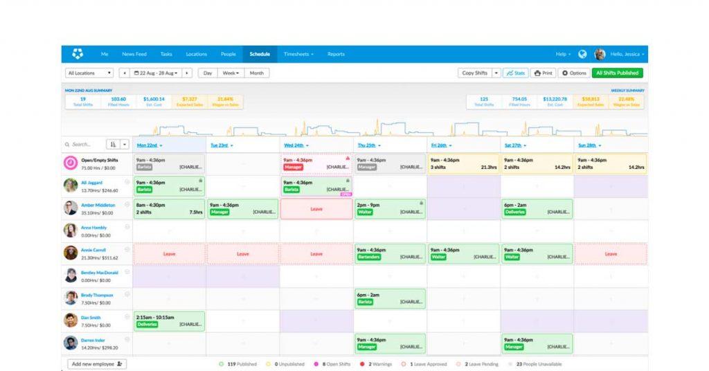 Deputy work scheduling software
