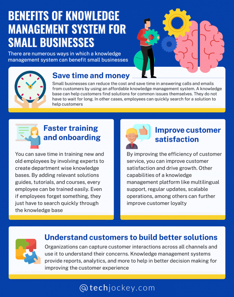 benefits of knowledge management system for small businesses Infographic