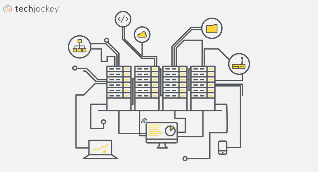 best web hosting software